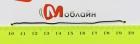 Коаксиальный кабель для Meizu M3 Note (L681H)